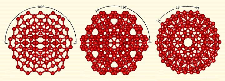 bioélectronique eau mega clusters 2