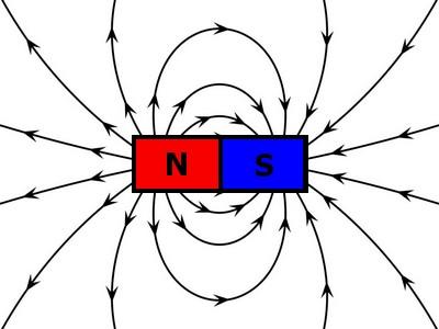 bioélectronique polarité atome 0